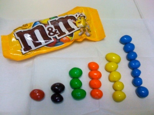 Bar graph: M&M's by color
